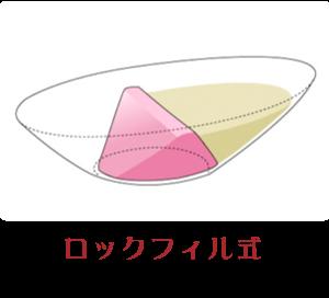 大盛りロックフィル式(奈良俣ダム)