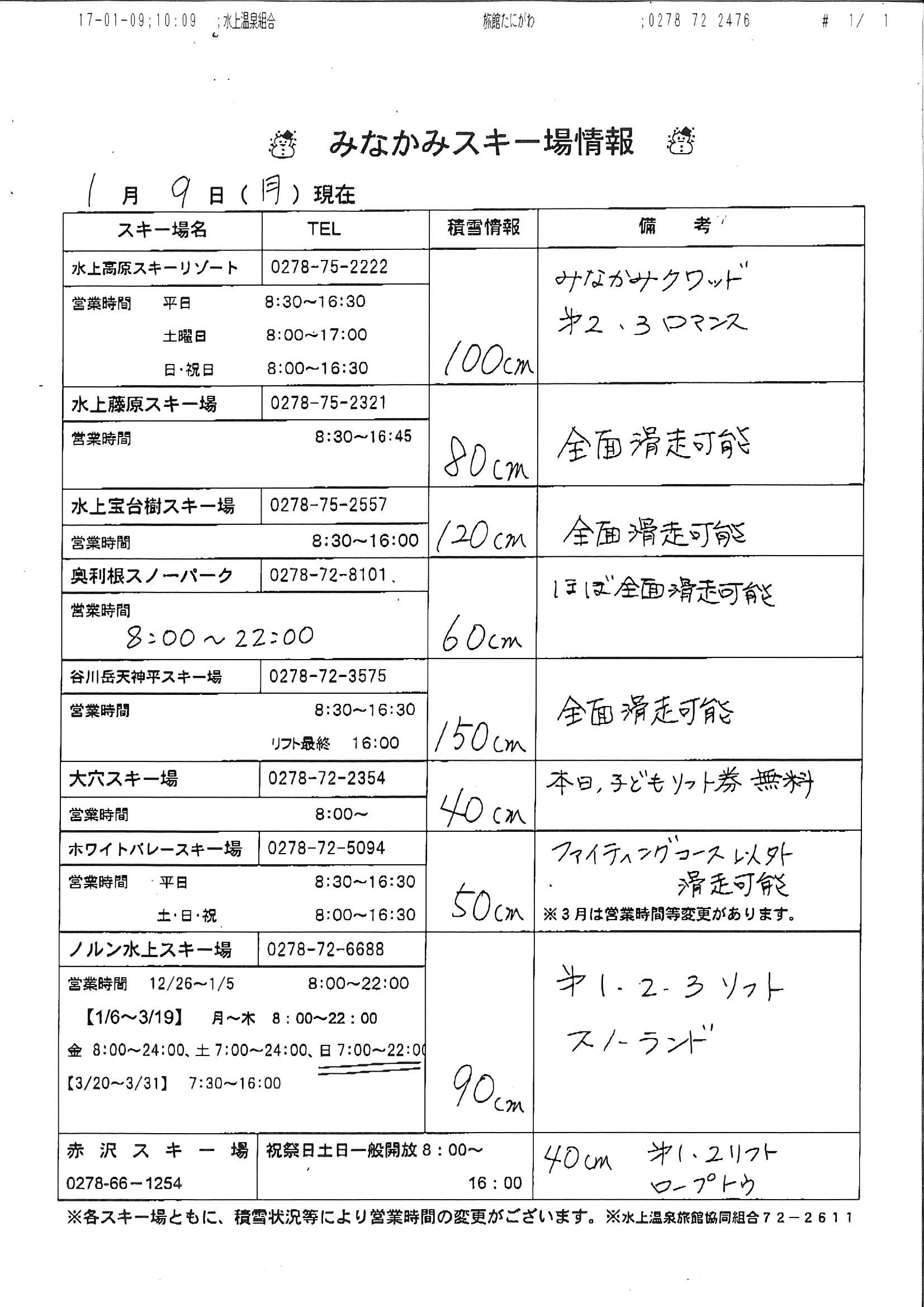 ☆☆☆みなかみスキー場情報☆☆☆